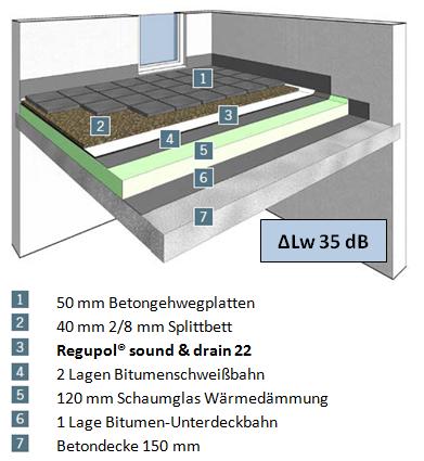 im au enbereich franner l rmschutz wien. Black Bedroom Furniture Sets. Home Design Ideas